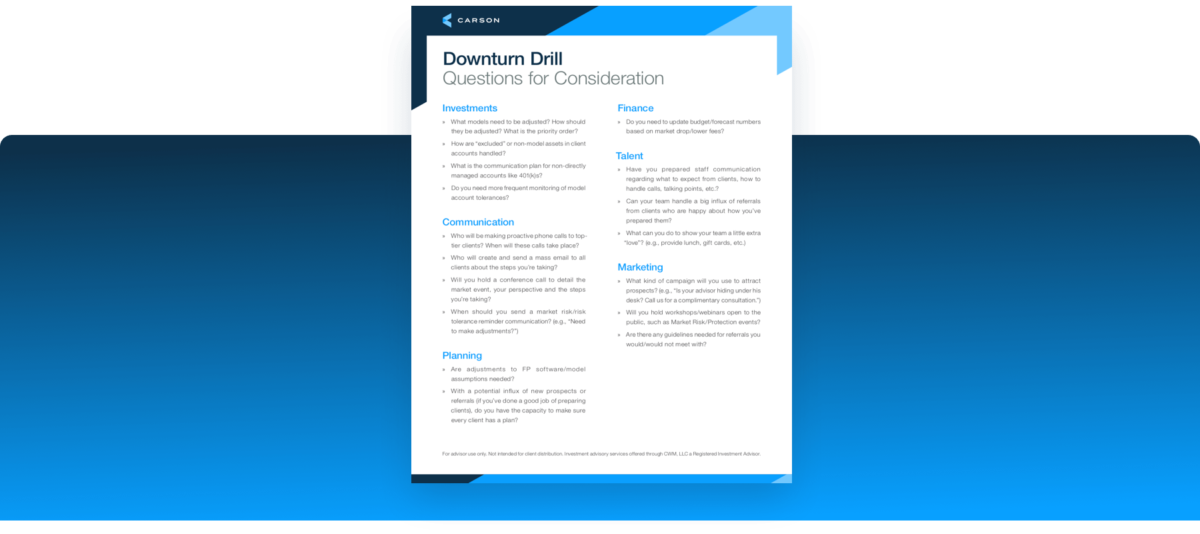 Market Downturn Drill Questionnaire